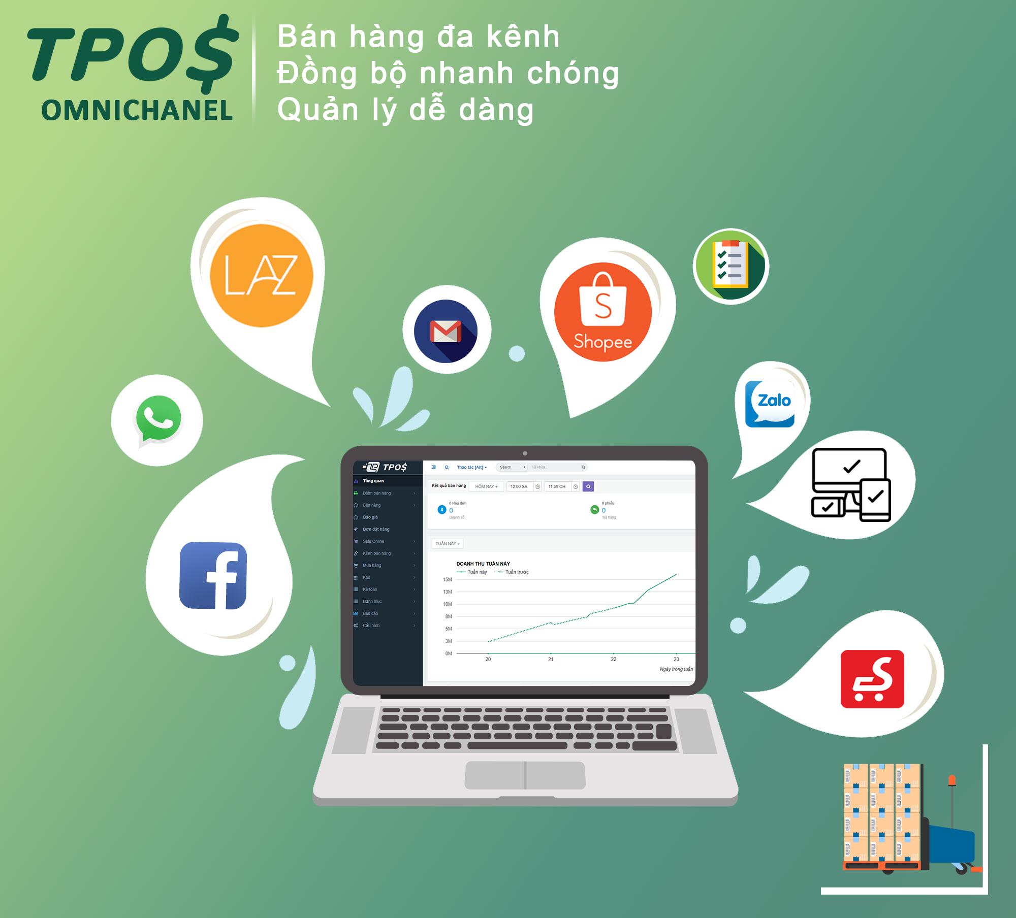 Lời khuyên chân thành cho những ai khởi nghiệp bằng kinh doanh online - 271761